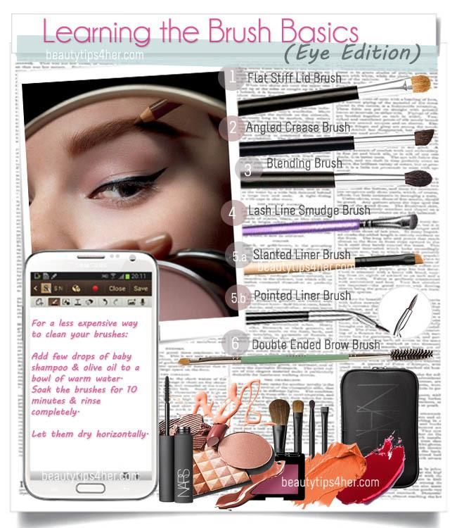Contour. Blend. Glow Up. Learn the Basics of Makeup ...