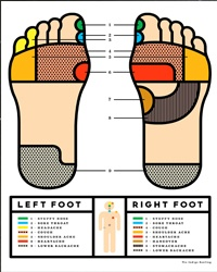 Thumbnail image for Give a Foot Massage: The Ultimate Feel-Good Gift