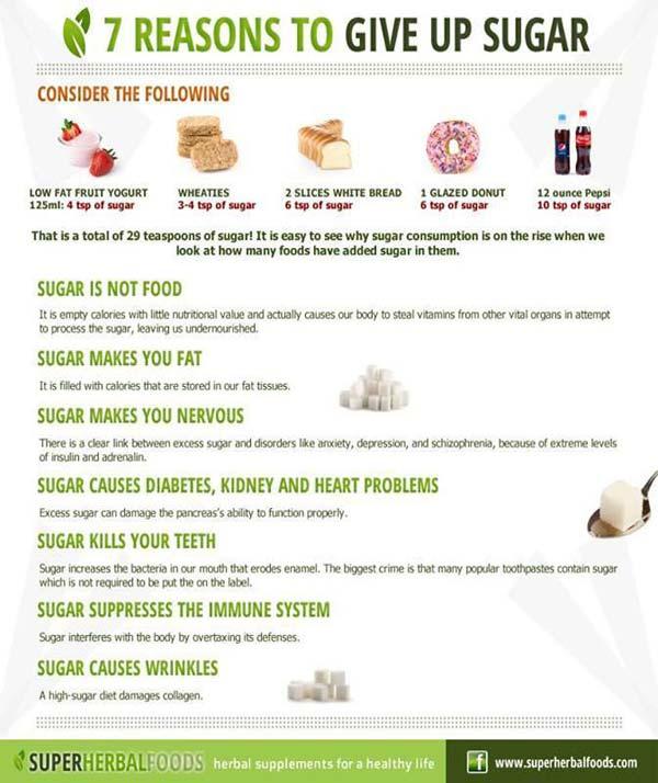 7-Reasons-not-to-eat-sugar
