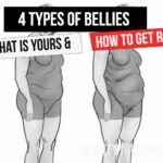 4 Types of Bellies: What is Yours And How to Get Rid of it