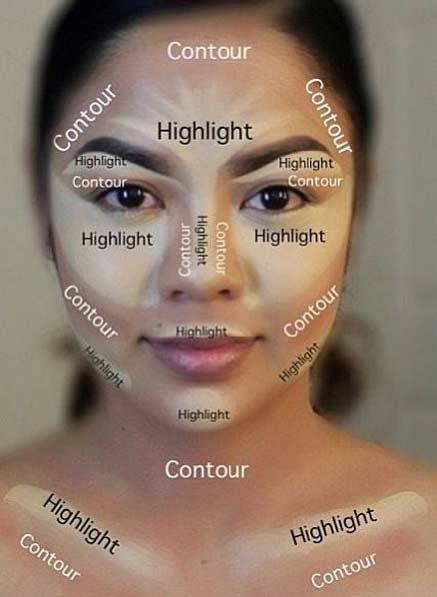 Natural Ways To Make Nose Look Smaller