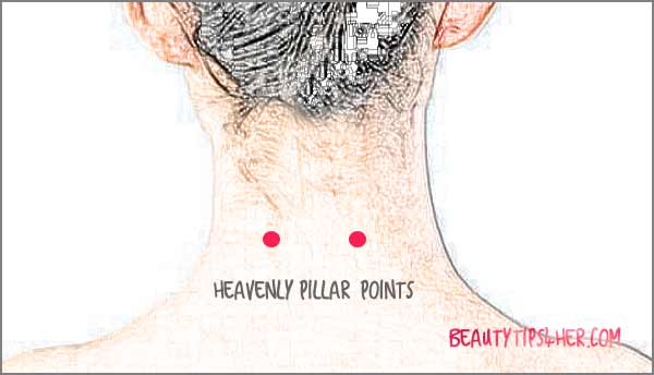 Relieve Migraines and Headaches with These Acupressure Points